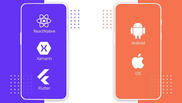 cross-platform-app-development-india